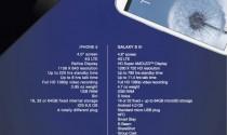 Samsung haalt uit naar Apples iPhone 5 in vergelijking met Galaxy S3