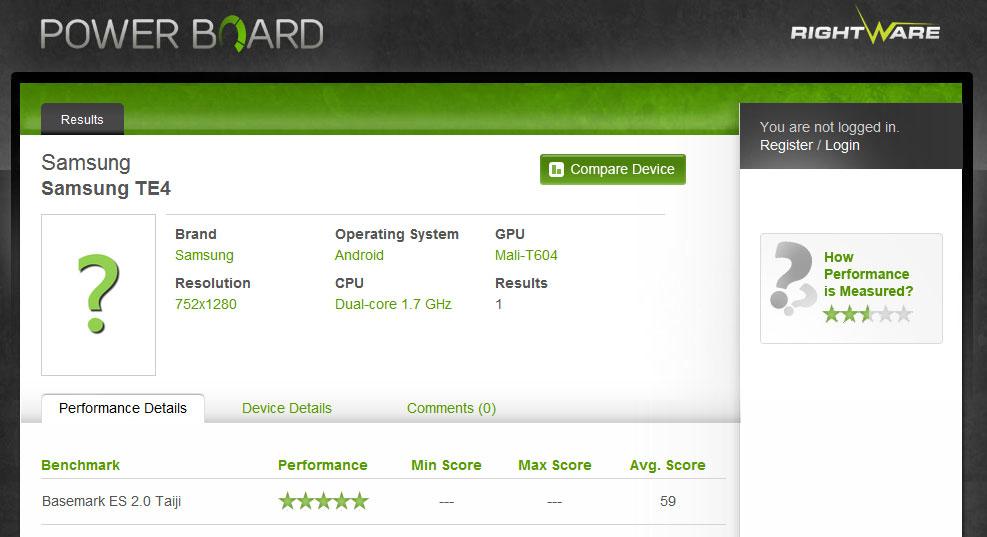 Samsung TE4 benchmark