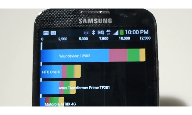 galaxy-s4-benchmark-featured