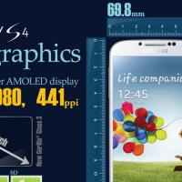 Infographic: Samsung Galaxy S4