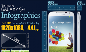 Infographic: Samsung Galaxy S4