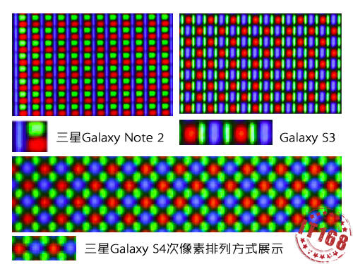 s4-display